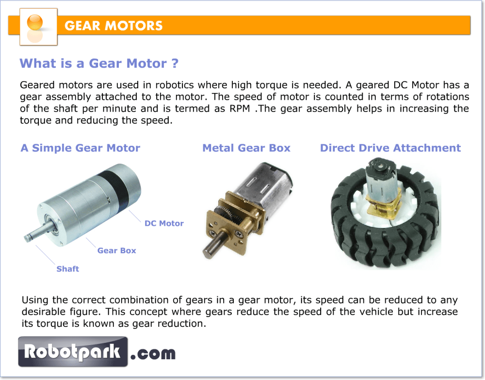 medium resolution of  dc gear motors are typically used in automotive applications such as power winches on trucks windshield wiper motors power seats or power windows