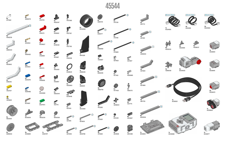 Jurnal Singkat: The Difference Between LEGO MINDSTORMS EV3