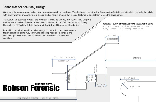 Staircase Wiring Pdf Free Download