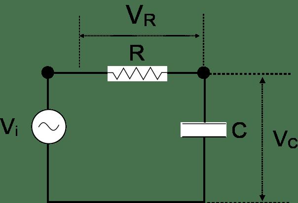 Capacitor Impedance