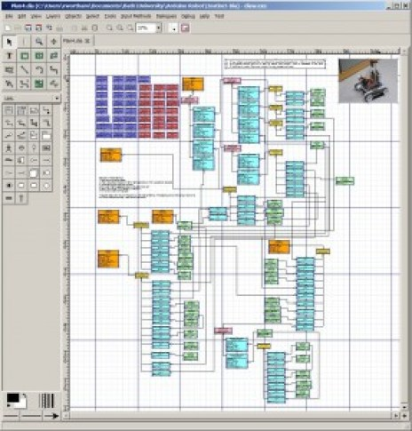 Robot Plan Created using iVDL in Dia