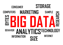 Big Data and related words