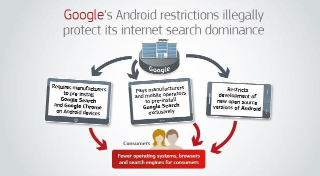 Antitrust, Commissione Europea, Google, Sanzione,