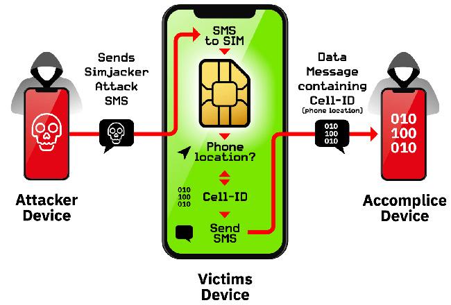 Hack iCloud - Apple minacciata da presunti hacker 8