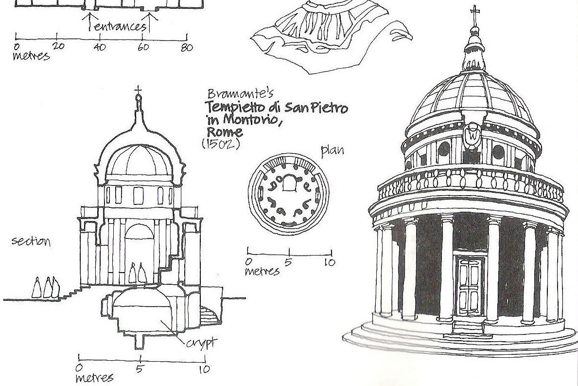 Maidstone Historic Buildings