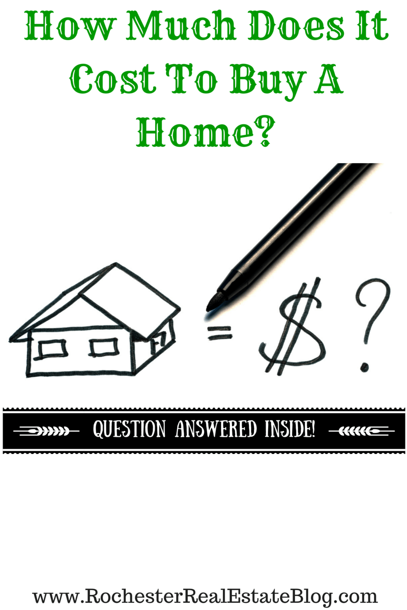 How Much Does It Cost To Buy A Home