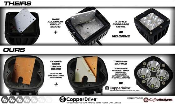 Baja Designs - CopperDrive