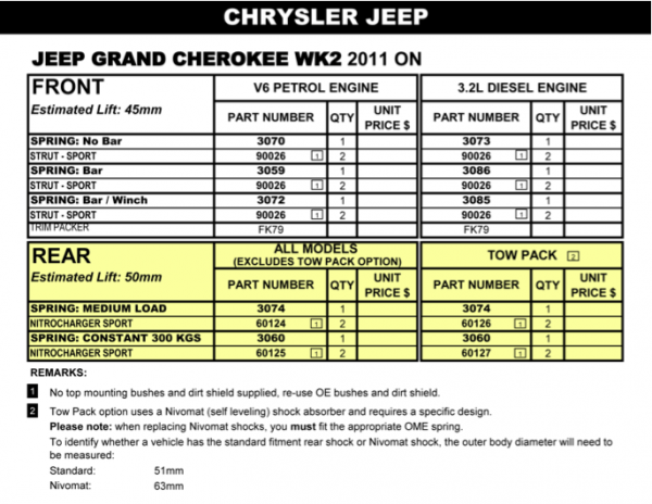WK2 Grand Cherokee ARB spreadsheet