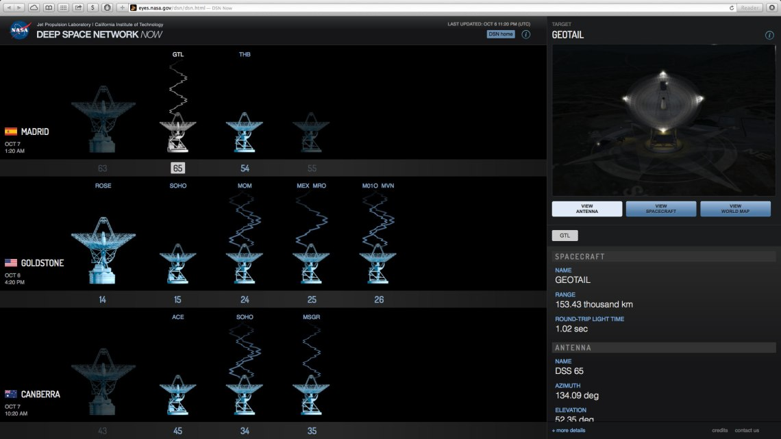 Screenshot of the activity displayed at the DSN Now website.