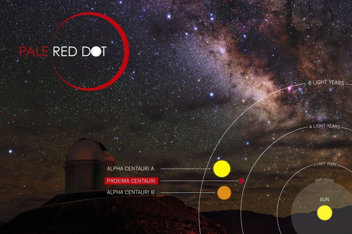 Pale Red Dot was an international search for an Earth-like exoplanet around the closest star to us, Proxima Centauri. It used HARPS, attached to ESO's 3.6-metre telescope at La Silla Observatory, as well as other telescopes around the world. Credit: ESO/Pale Red Dot