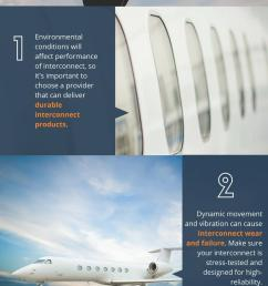 why your aerospace interconnect matters [ 800 x 2000 Pixel ]