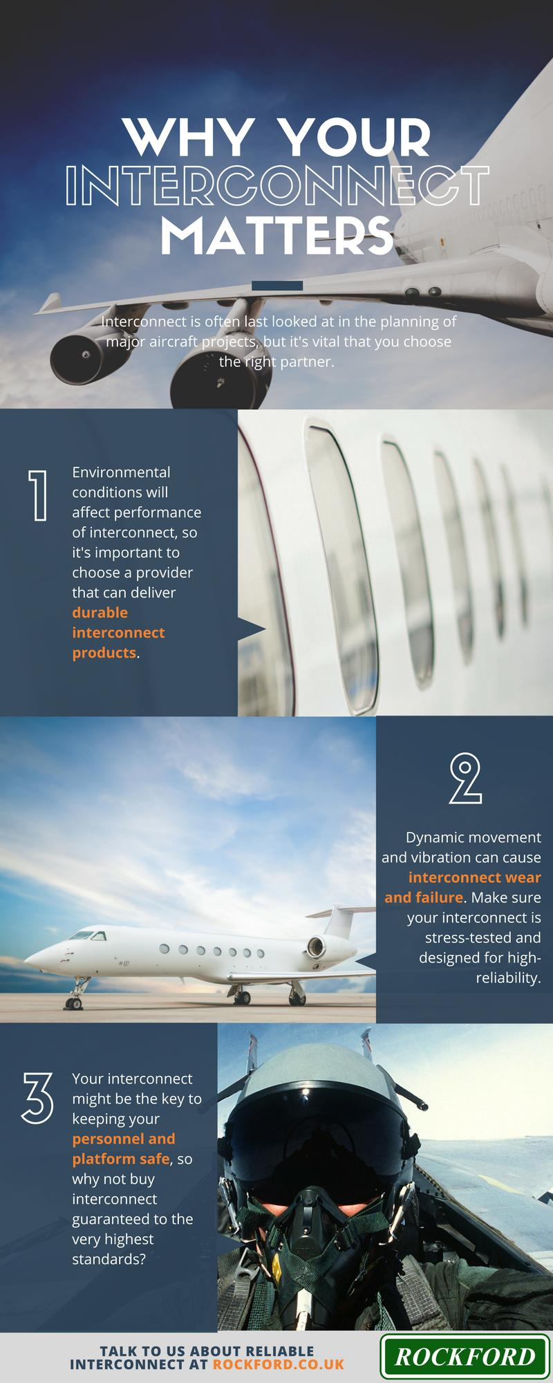 hight resolution of why your aerospace interconnect matters