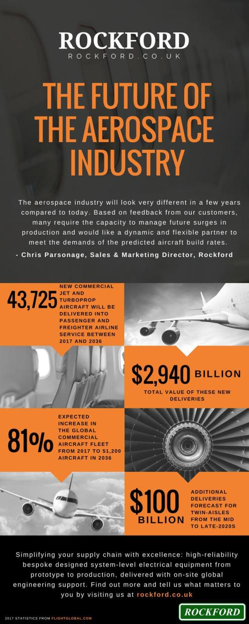 small resolution of download the future of the aerospace industry pdf