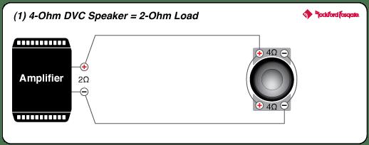 4 2ohm Speaker Wiring Diagram Prime 12 Quot R2 4 Ohm Dvc Subwoofer Rockford Fosgate