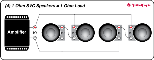 wiring diagram for 4 2 ohm subs