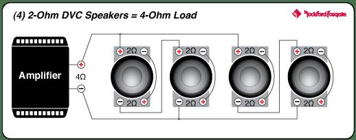 Rockford Fosgate Punch Amp Wiring Diagram Power 1 000 Watt Class Ad Full Range 4 Channel Amplifier