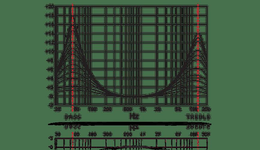 rockford fosgate punch p200 2 wiring diagram 1941 ford 9n 200 watt channel amplifier eq2