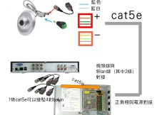 cctv cat5 balun接駁安裝教學