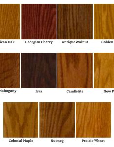 Gel stain general finishes java also wood rockler woodworking and hardware rh