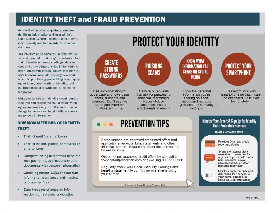 Fraud Prevention City Of Rocklin