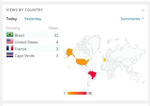 Cape Verde! Cabo Verde!