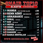 OnAir Top10 Sonuçları - 21.Hafta