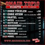 OnAir Top10 Sonuçları - 33.Hafta