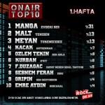 OnAir Top10 Sonuçlar- 1.Hafta