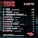 OnAir Top10 Sonuçlar- 2.Hafta
