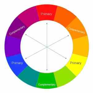 complementarycolorwheel