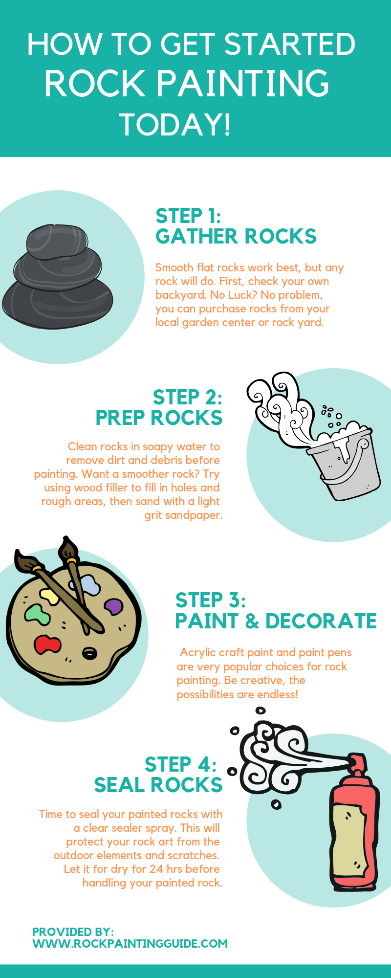 rock painting infographic