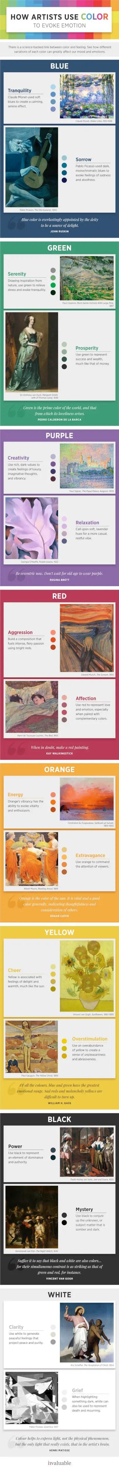 how artist use color to evoke emotion