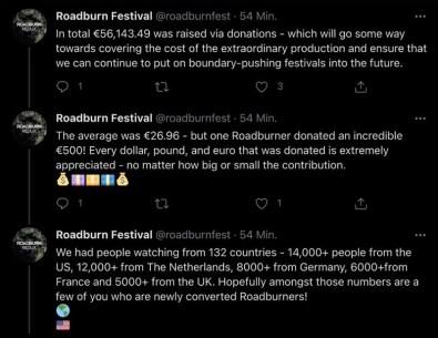 Roadburn Festival 2021
