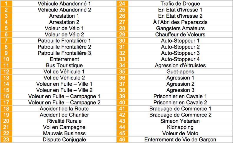 liste-event-aleatoires
