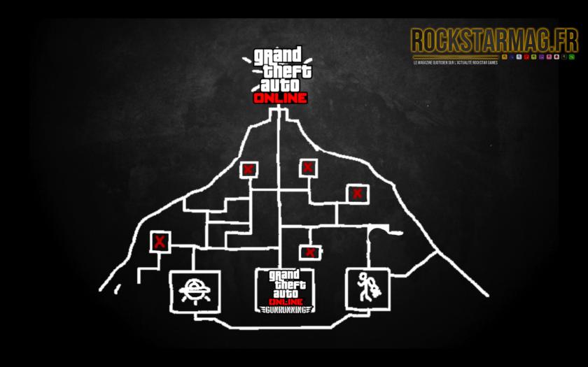 Le Mystère de Grand Theft Auto Online