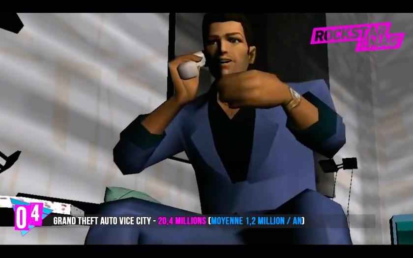 Top 4 Rockstar Games - GTA Vice City avec 20 Millions