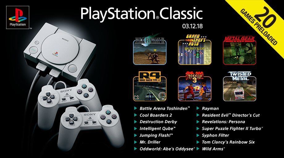 Line Up PlayStation Classic
