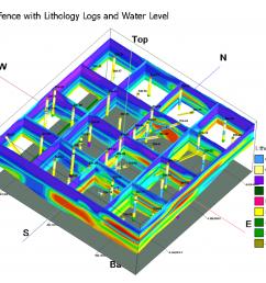 rockware software rockworks lithology fences [ 1024 x 812 Pixel ]