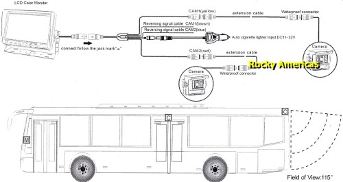 small resolution of wiring diagram rear view mirror backup camera rear view camera diagram