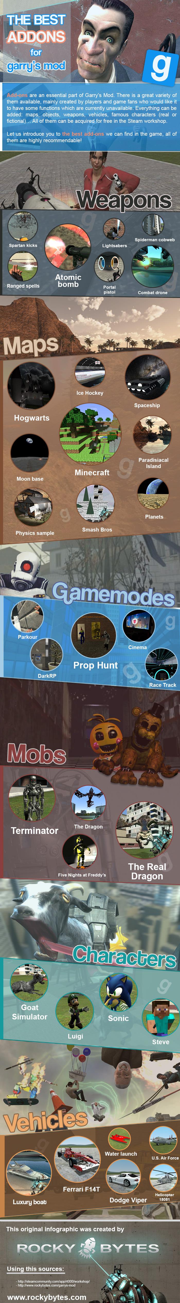 Garry's Mod Infographic Best Addons