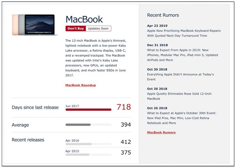 MacBook、iPad、iPhone、Watch 蘋果產品什麼時候買 最值得?避免買到舊款 5