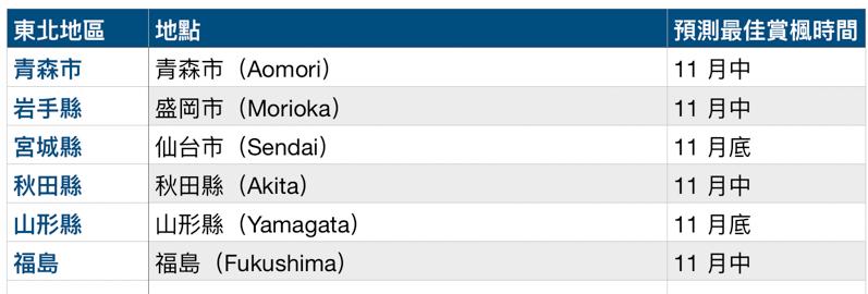 2019 日本楓葉 ,截圖 2019 09 01 下午5 15 03
