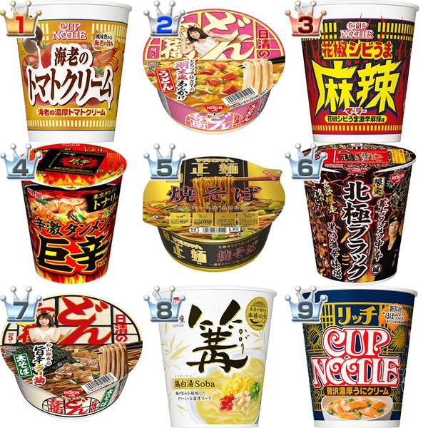 日本 2020 無印良品福袋抽選消息公布 共 19 種福袋,2000 日圓起 4