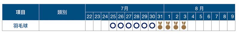2020 東京奧運賽程表、開幕式與閉幕式日期資訊總整理 3