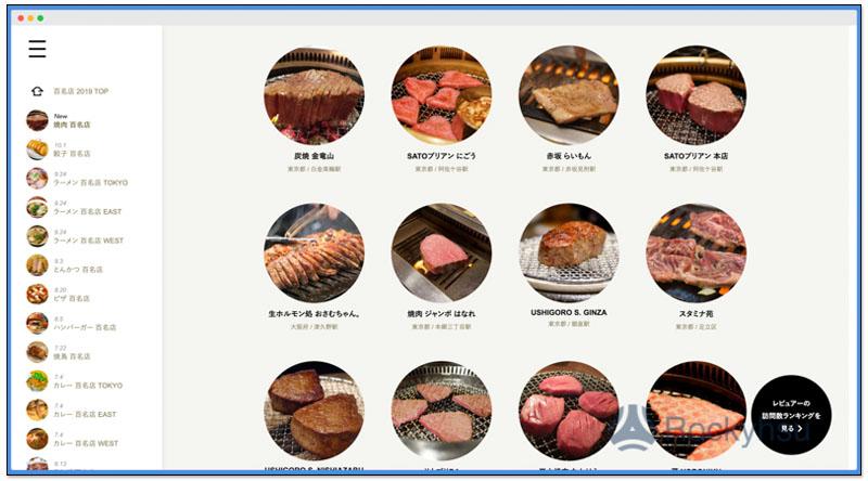 日本票選百名店 2019 燒肉、拉麵、串燒、餃子等餐廳百大排行榜 2