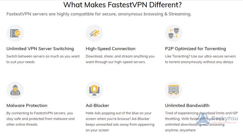 FastestVPN評測