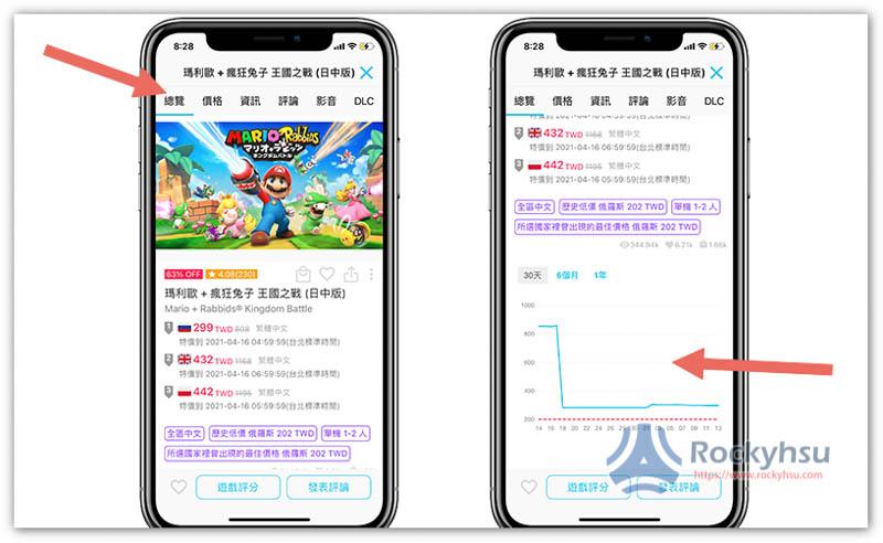 Switch 遊戲特價資訊