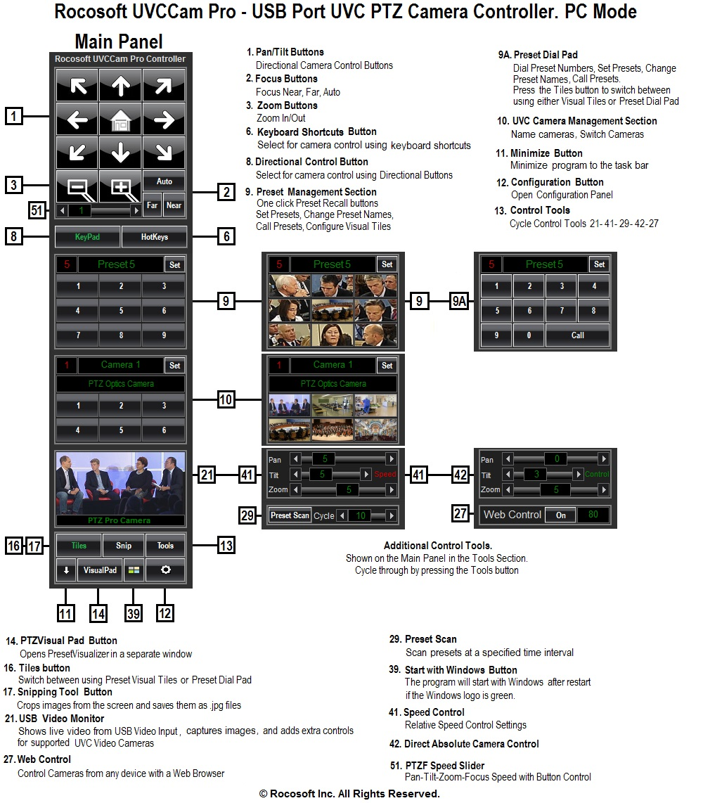 hight resolution of click on rocosoft uvccam controller label to switch between panel layouts