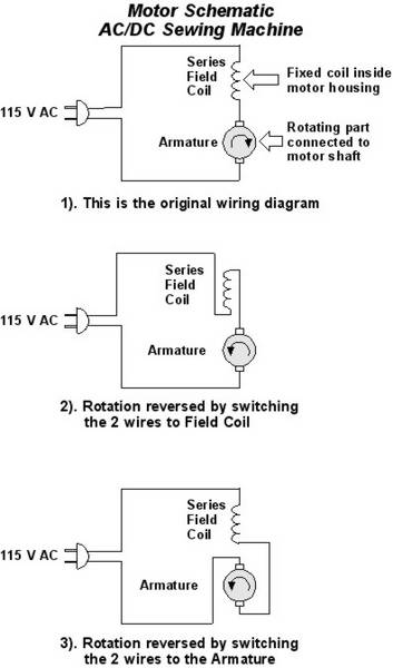 4 Wire Dryer Schematic Wiring Diagram How To Reverse A Sewing Machine Motor Rodbuilding Org