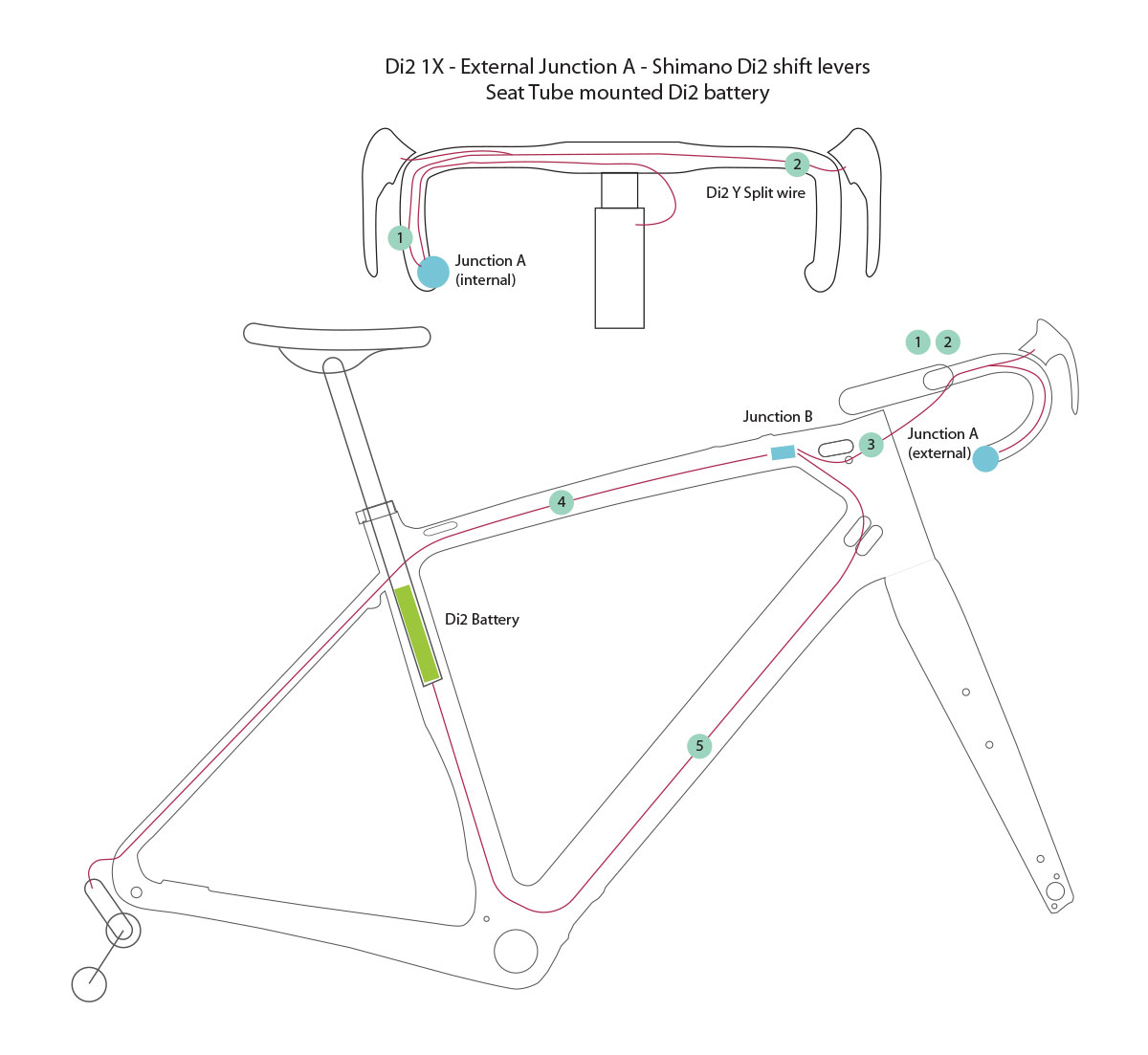 Sportster 02 Custom Wiring Diagram